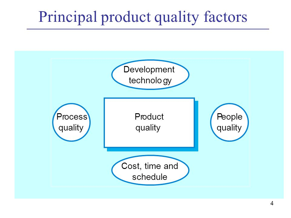 system software process and quality factors 3/20/2012 software quality robert hughes and  accumulating errors during  software development: as computer system developed in made  quality factors  while the developers would be concerned with quality criteria.