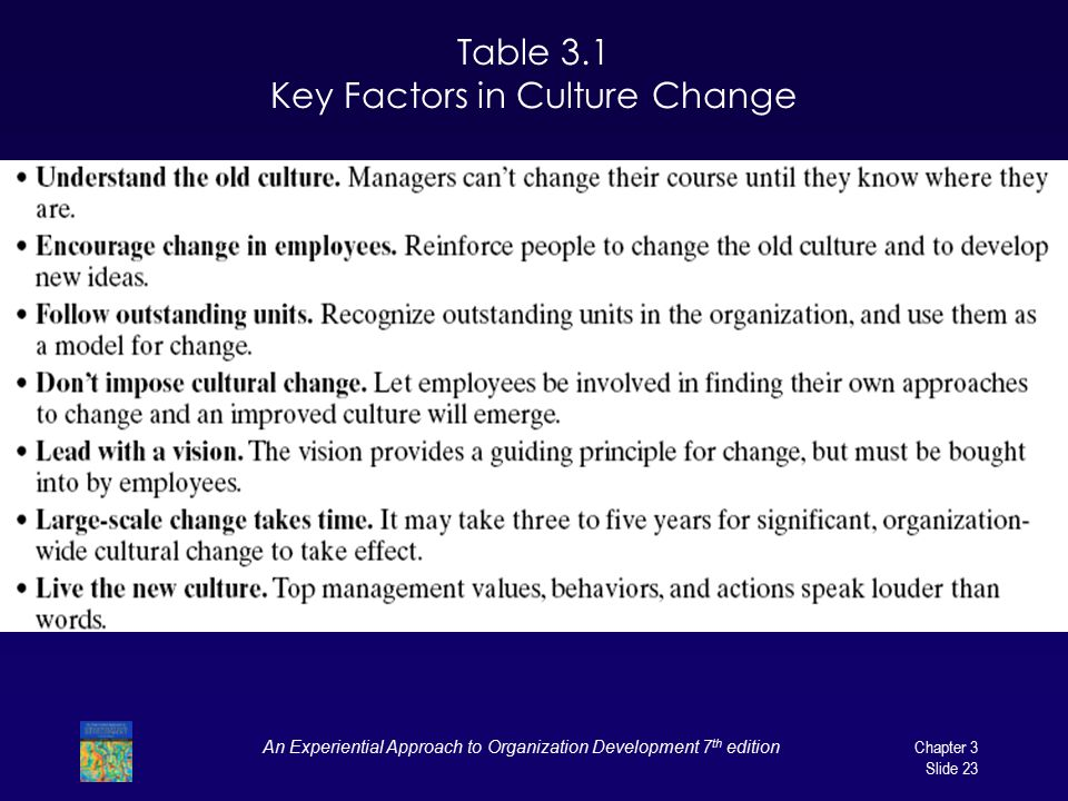 Table 3.1 Key Factors in Culture Change