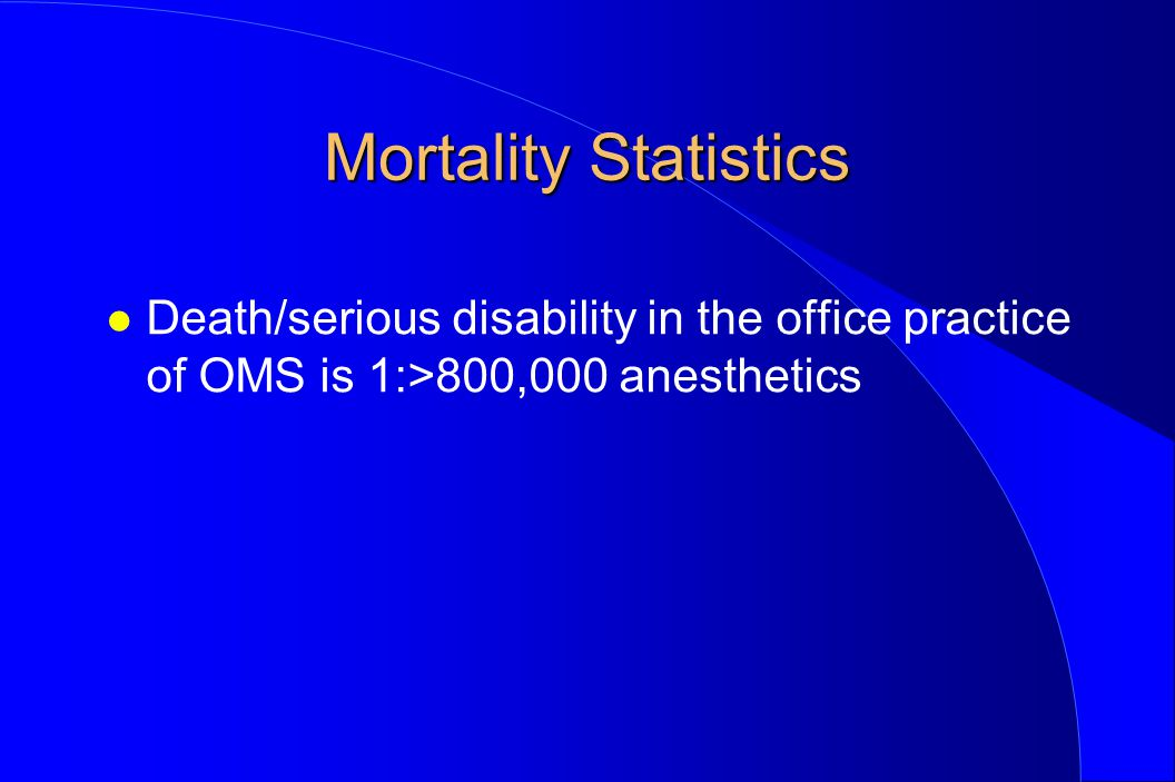 Mortality Statistics Death/serious disability in the office practice of OMS is 1:>800,000 anesthetics.