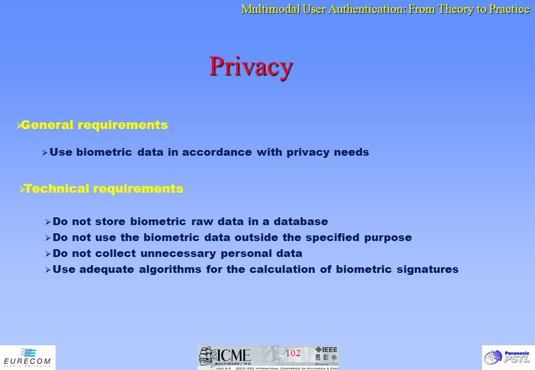 Privacy General requirements Technical requirements