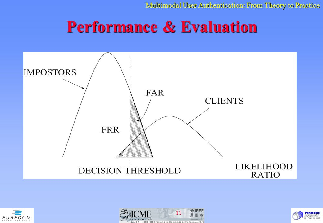 Performance & Evaluation