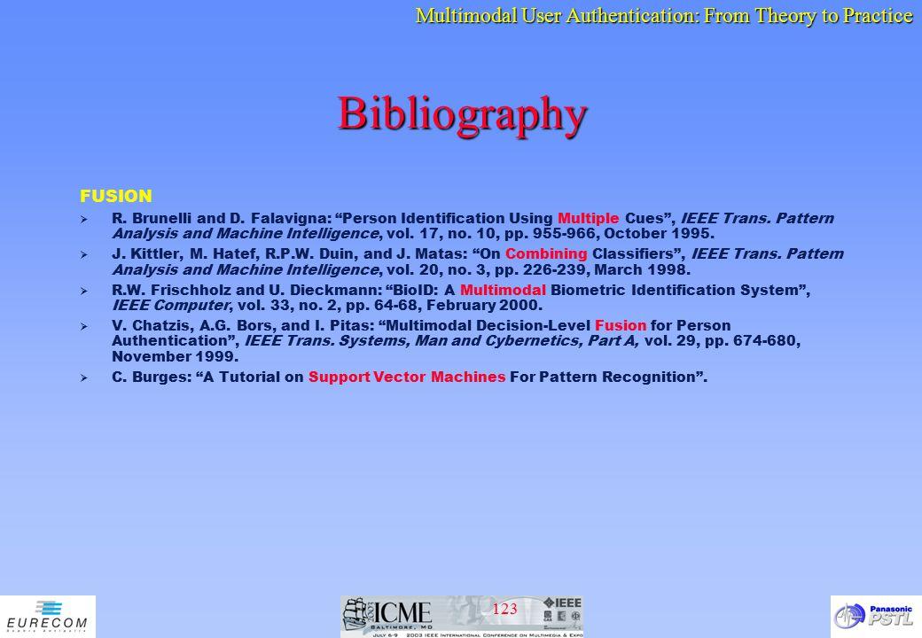 Bibliography FUSION.