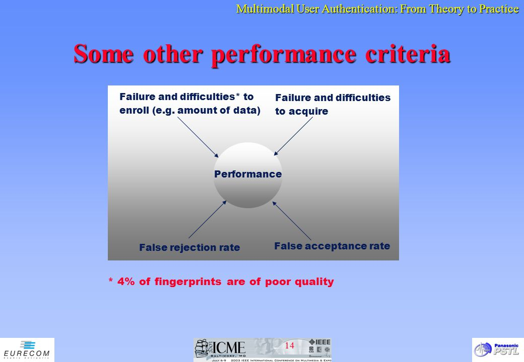 Some other performance criteria