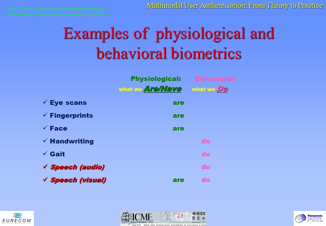 Physiological: Behavioral: