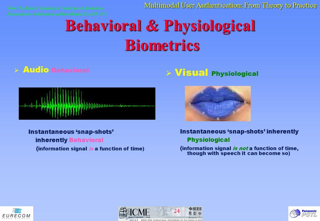 Behavioral & Physiological Biometrics