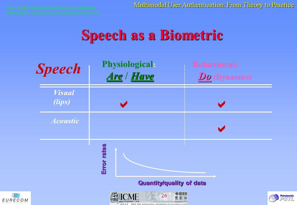 Speech as a Biometric Speech    Physiological: Behavioral: