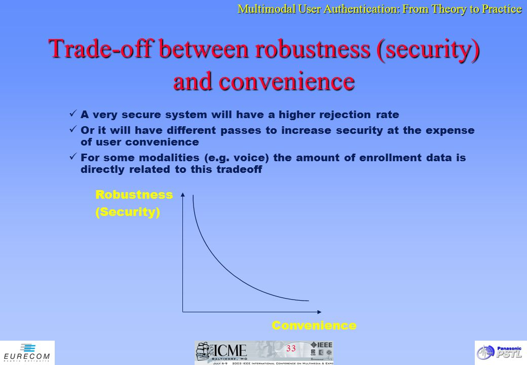 Trade-off between robustness (security) and convenience