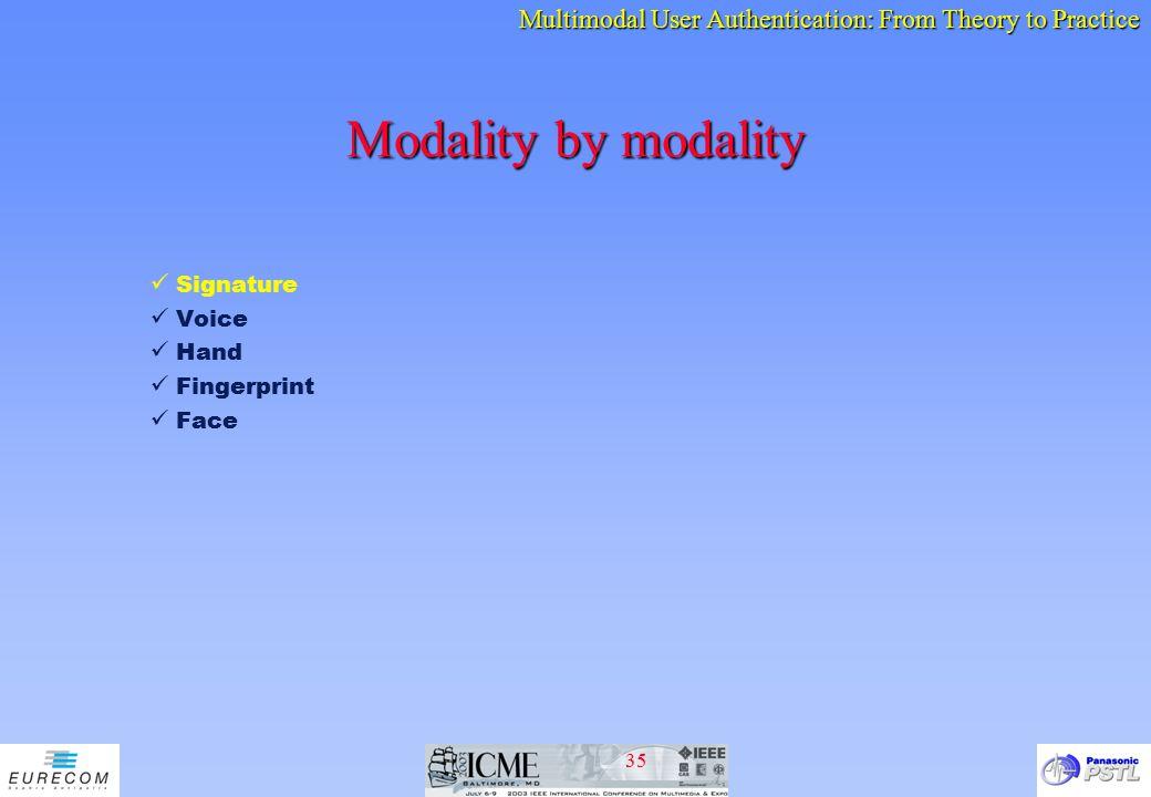 Modality by modality Signature Voice Hand Fingerprint Face