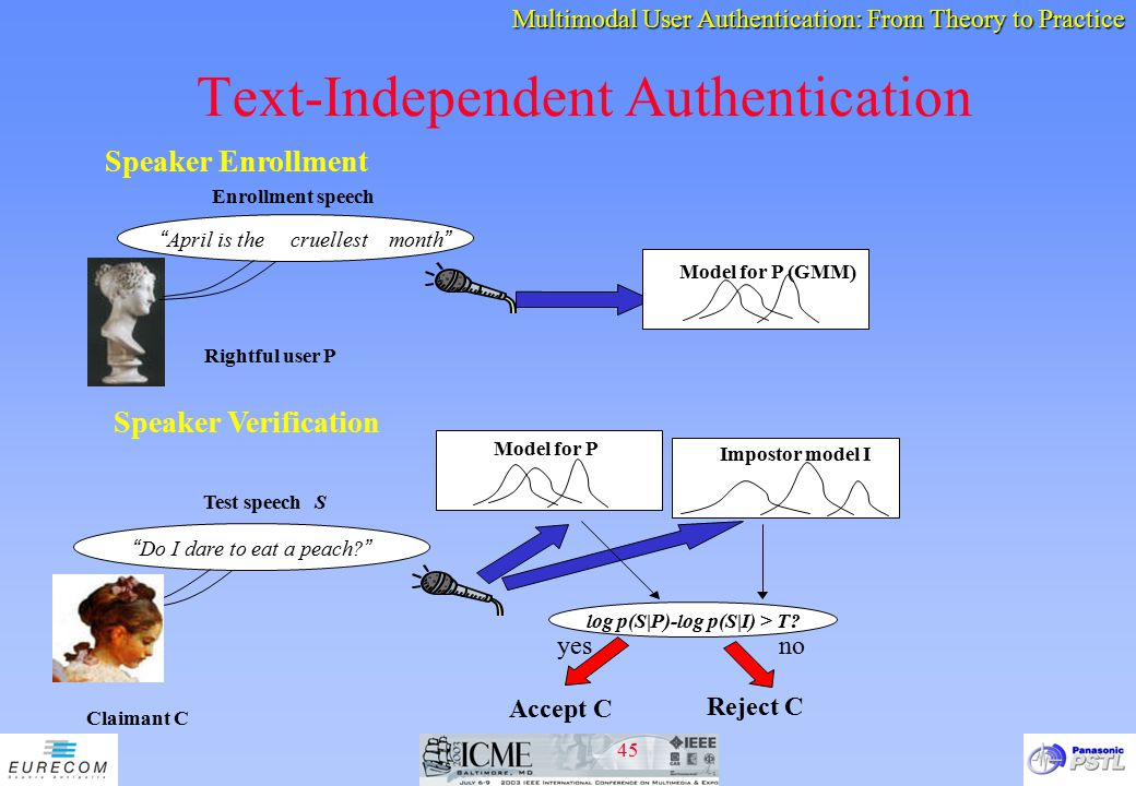 Text-Independent Authentication