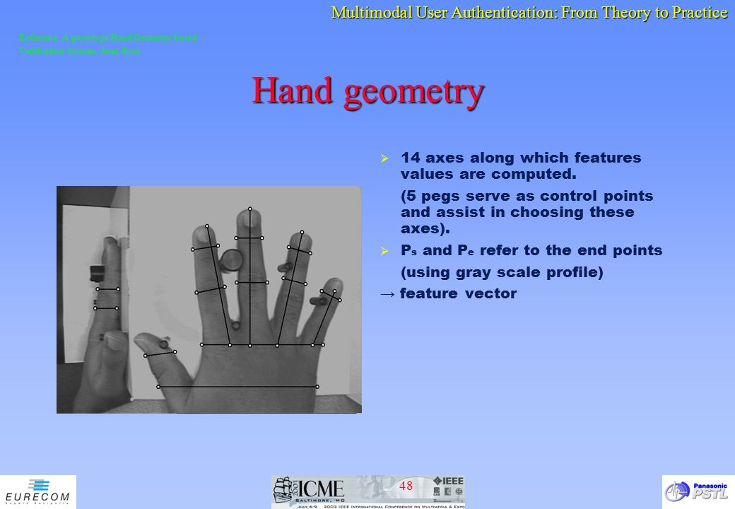Hand geometry 14 axes along which features values are computed.