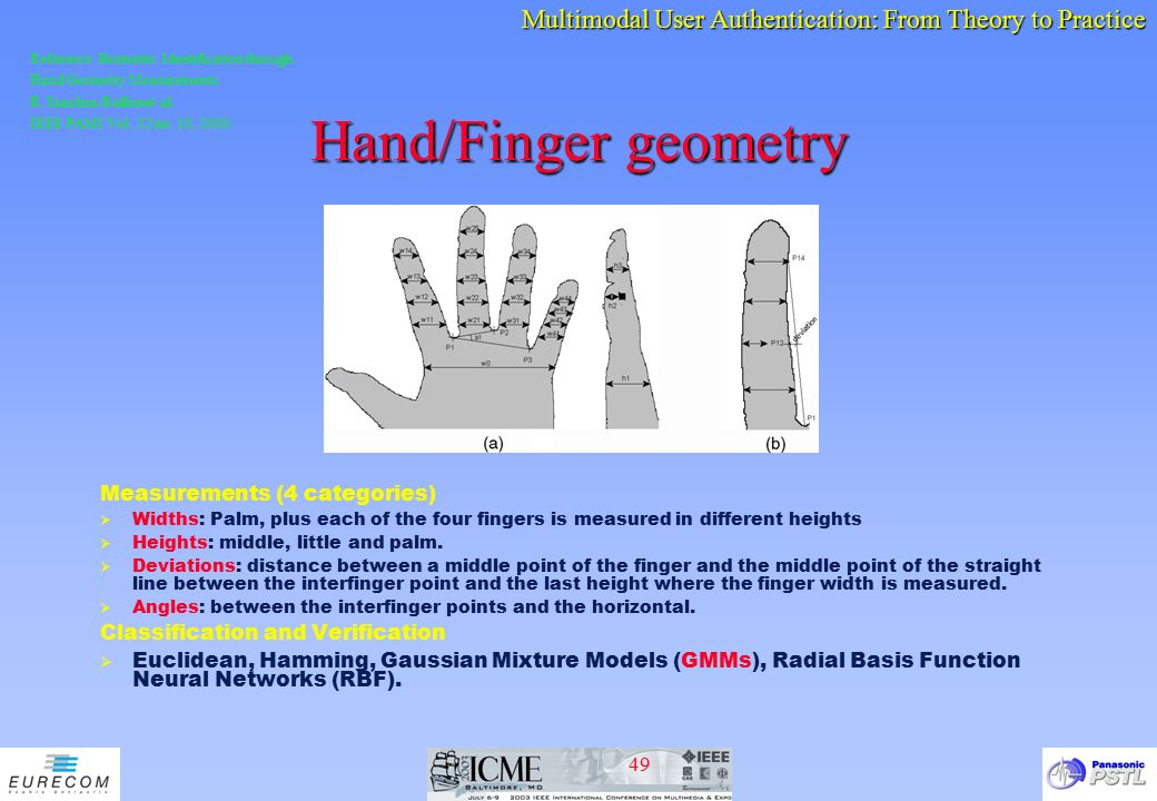 Hand/Finger geometry Measurements (4 categories)