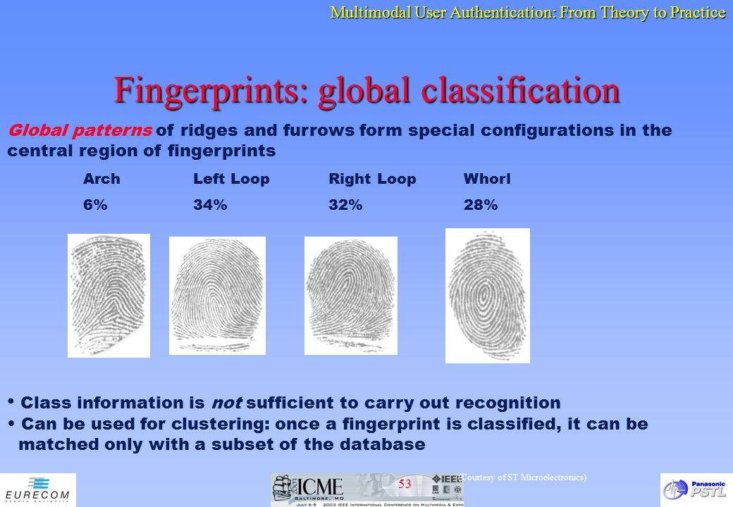 Fingerprints: global classification