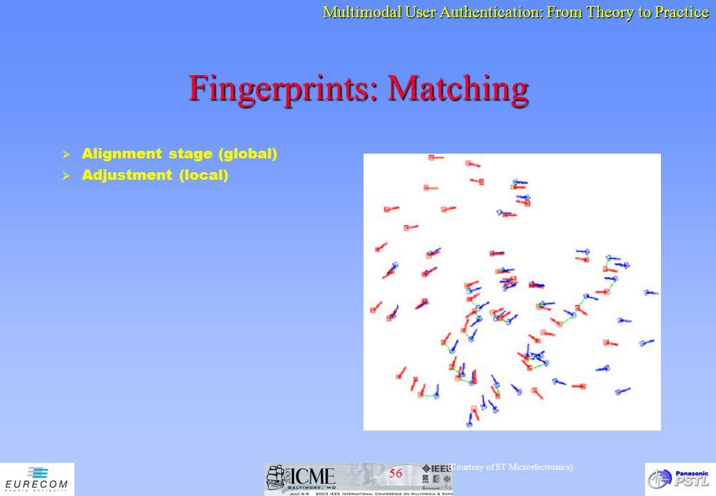 Fingerprints: Matching