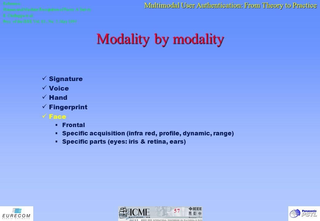 Modality by modality Signature Voice Hand Fingerprint Face Frontal