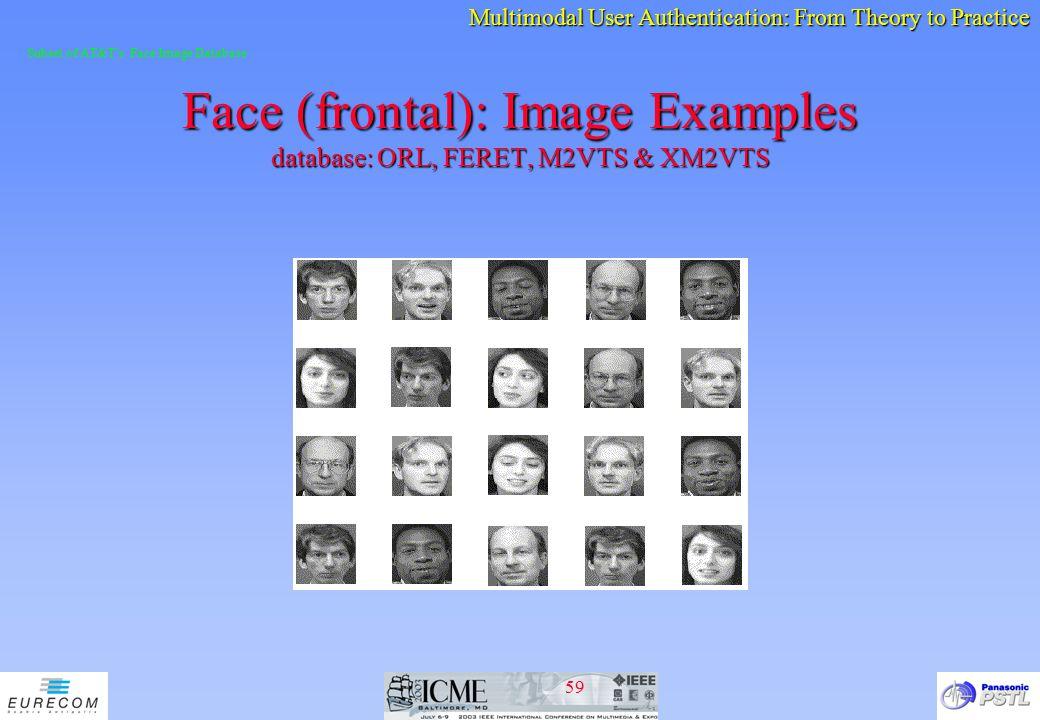 Face (frontal): Image Examples database: ORL, FERET, M2VTS & XM2VTS