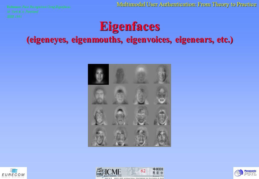 Eigenfaces (eigeneyes, eigenmouths, eigenvoices, eigenears, etc.)