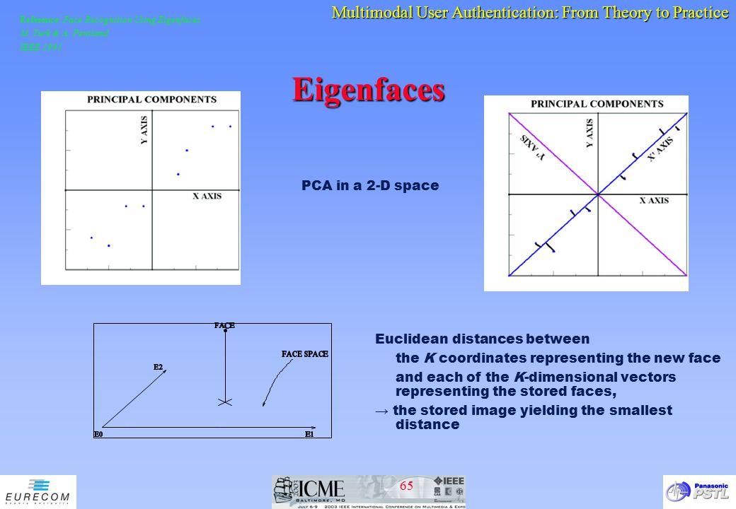 Eigenfaces PCA in a 2-D space Euclidean distances between