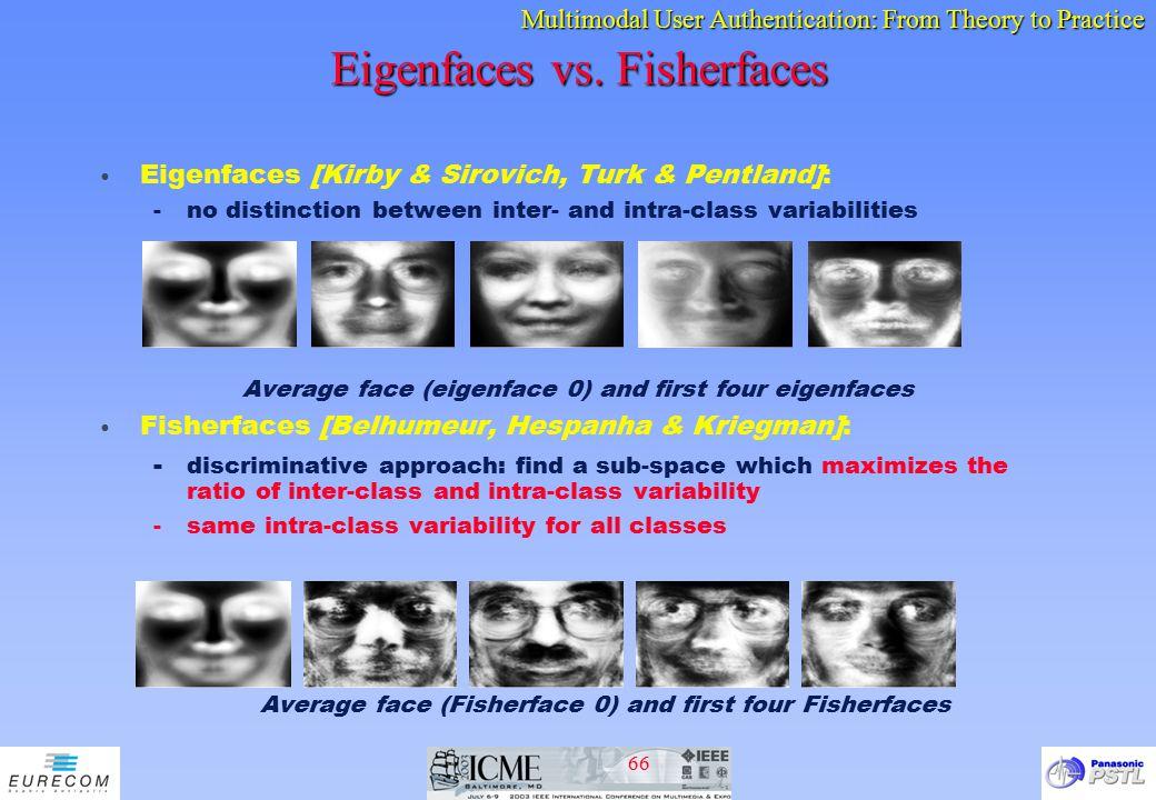 Eigenfaces vs. Fisherfaces