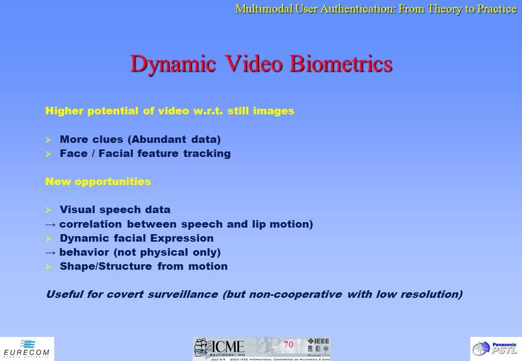Dynamic Video Biometrics