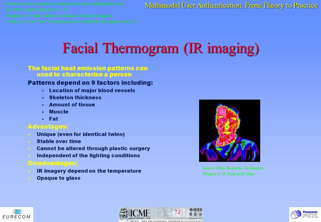 Facial Thermogram (IR imaging)