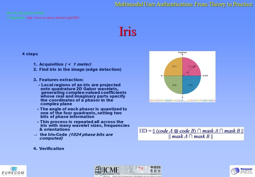 Iris 4 steps Acquisition ( < 1 meter)