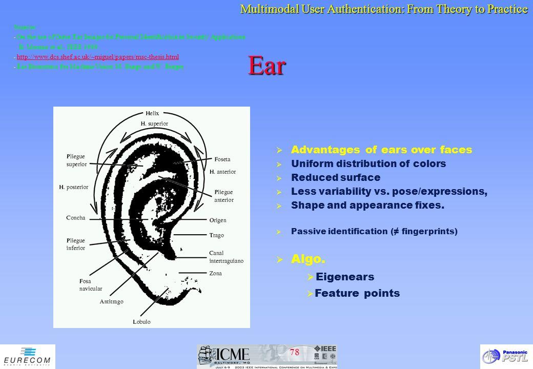 Ear Algo. Eigenears Advantages of ears over faces Feature points