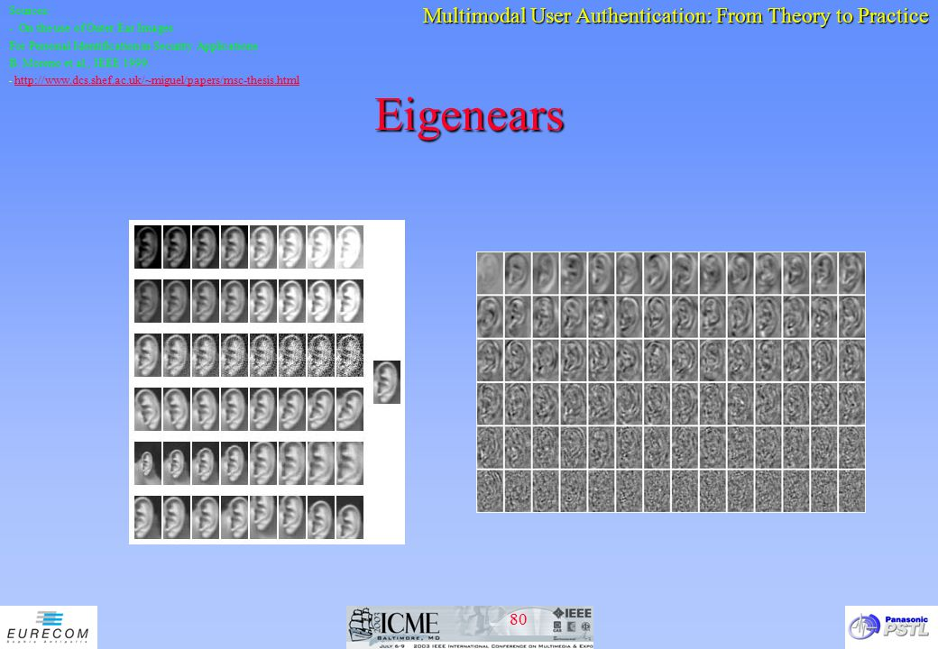 Eigenears Sources: - On the use of Outer Ear Images