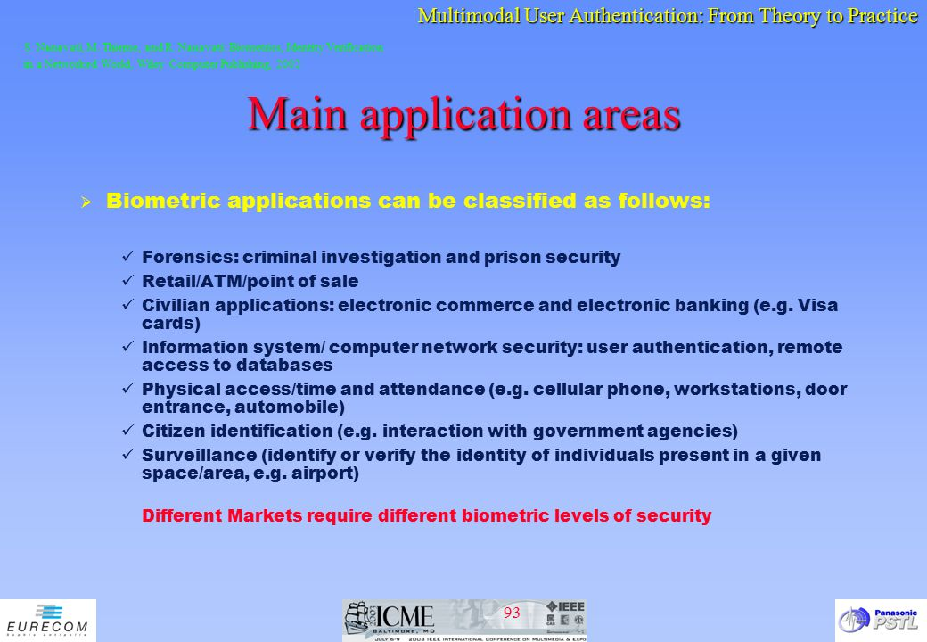 Main application areas