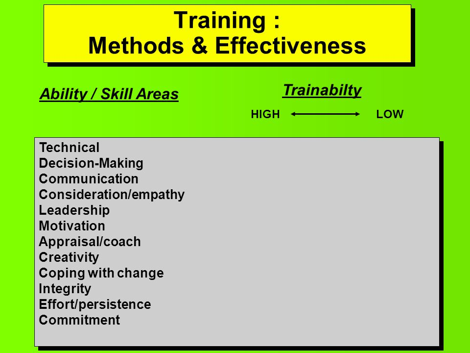 effectiveness of training methods Pdf | historically, pet dogs were trained using mainly negative reinforcement or punishment, but positive reinforcement using rewards has recently become more popular the methods used may have.
