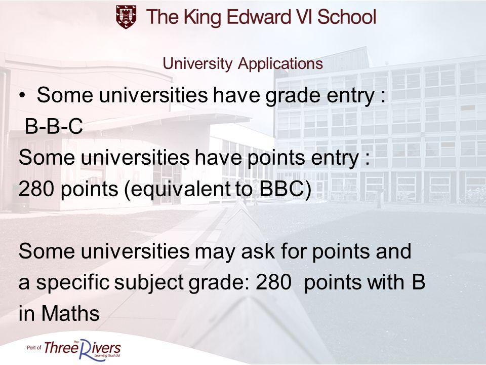 University Applications