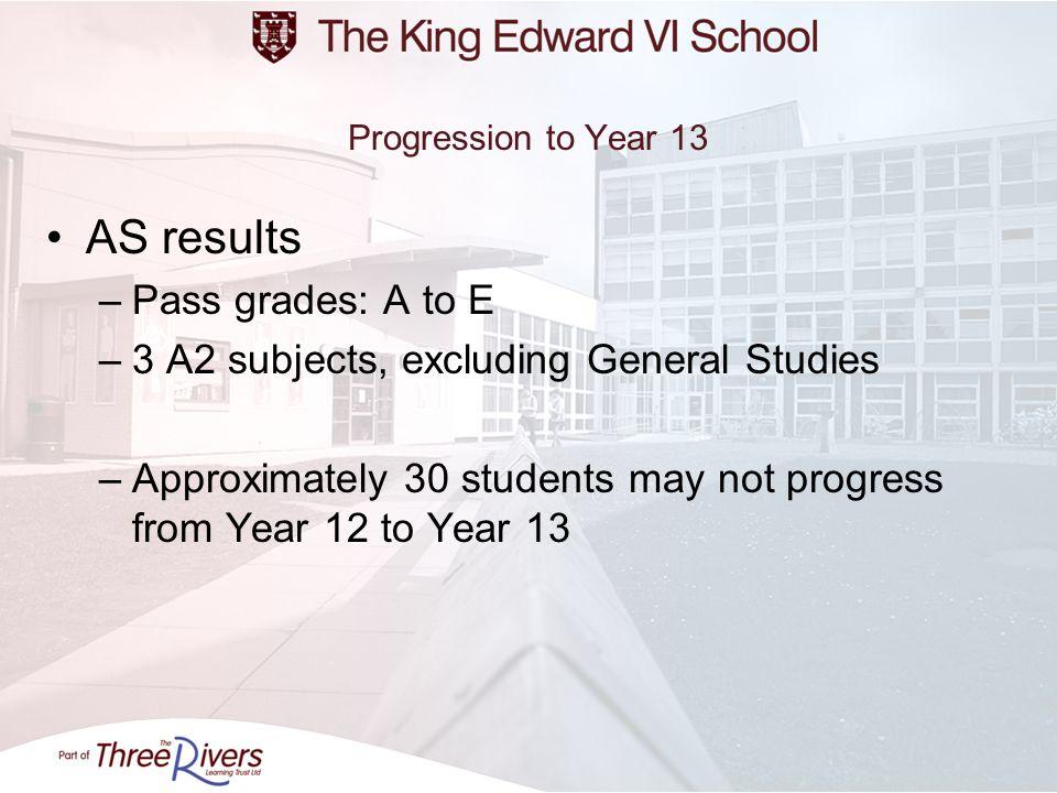 AS results Pass grades: A to E