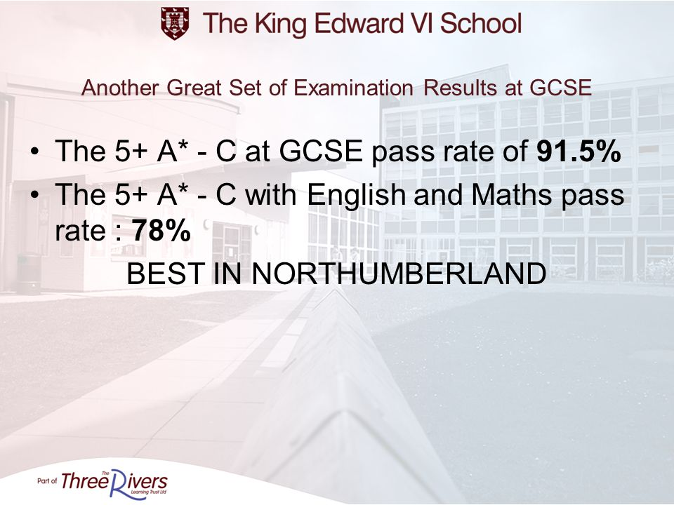 Another Great Set of Examination Results at GCSE