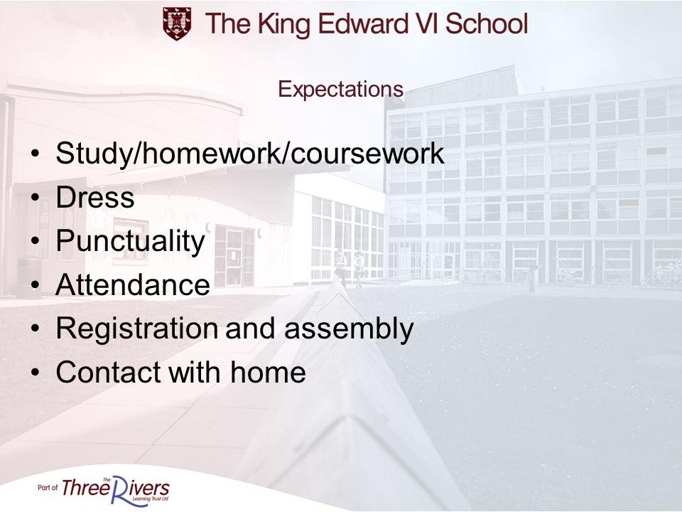 Study/homework/coursework Dress Punctuality Attendance