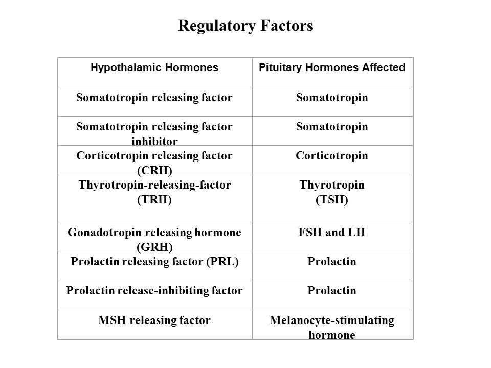 Regulatory Factors Somatotropin releasing factor Somatotropin