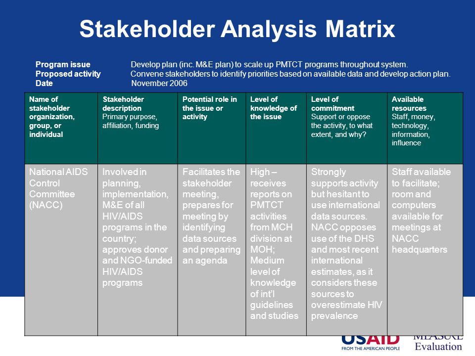 Context Of Decision Making Ppt Download