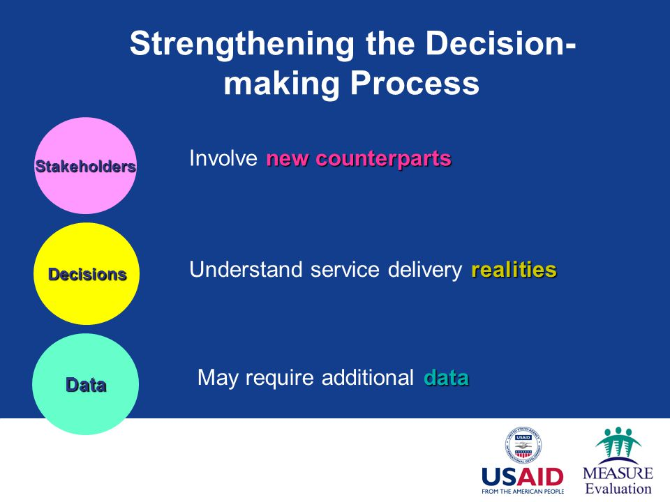 the context of decision making at A study on architectural decision-making in context abstract: design decisions  are made throughout the design process of a new software system or the.