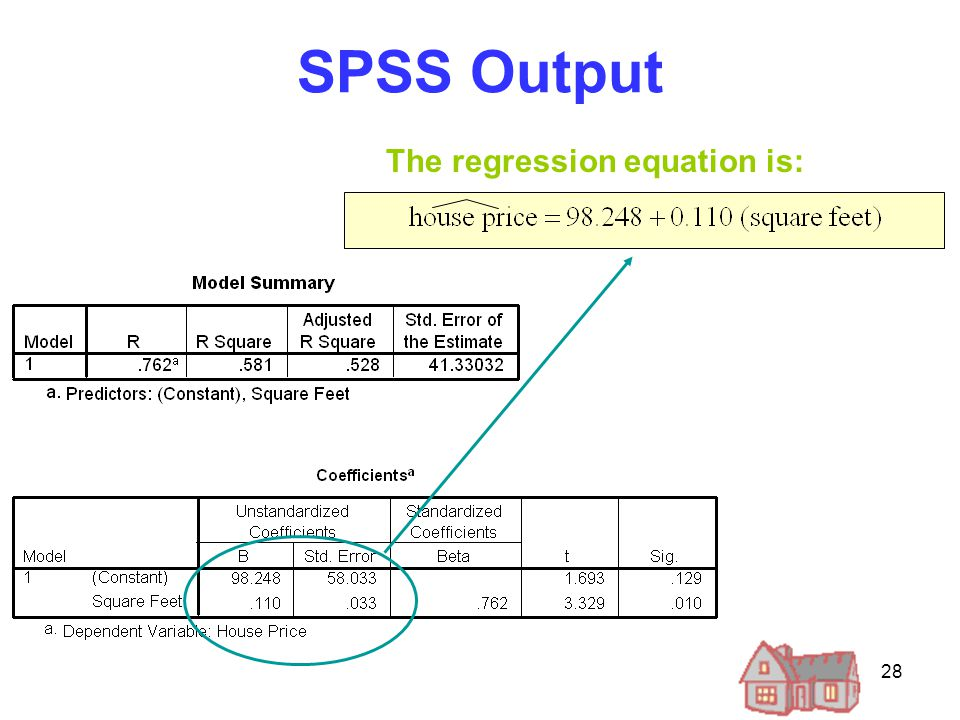 Linear Regression and Correlation Analysis - ppt download Y Intercept Example