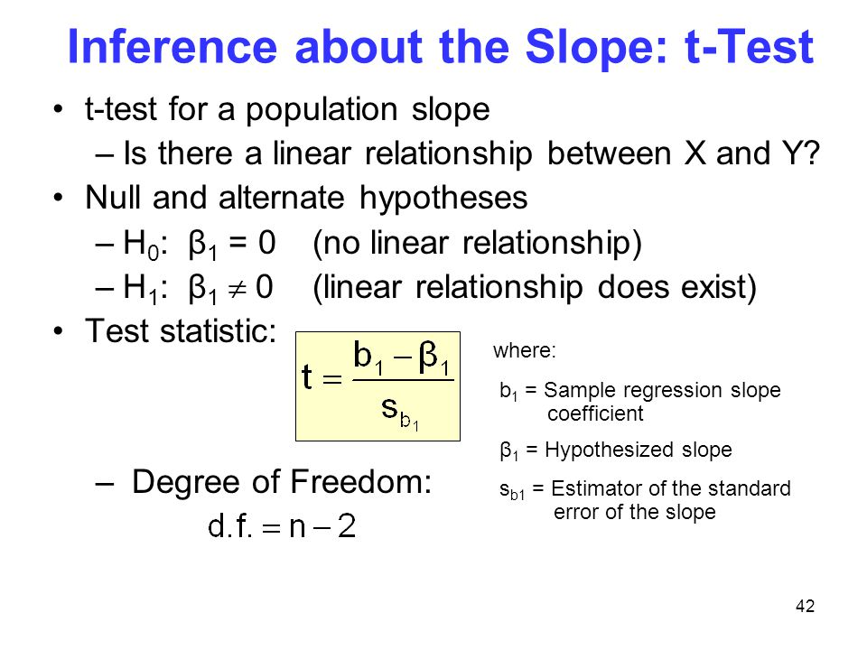 Inference about the Slope: t-Test