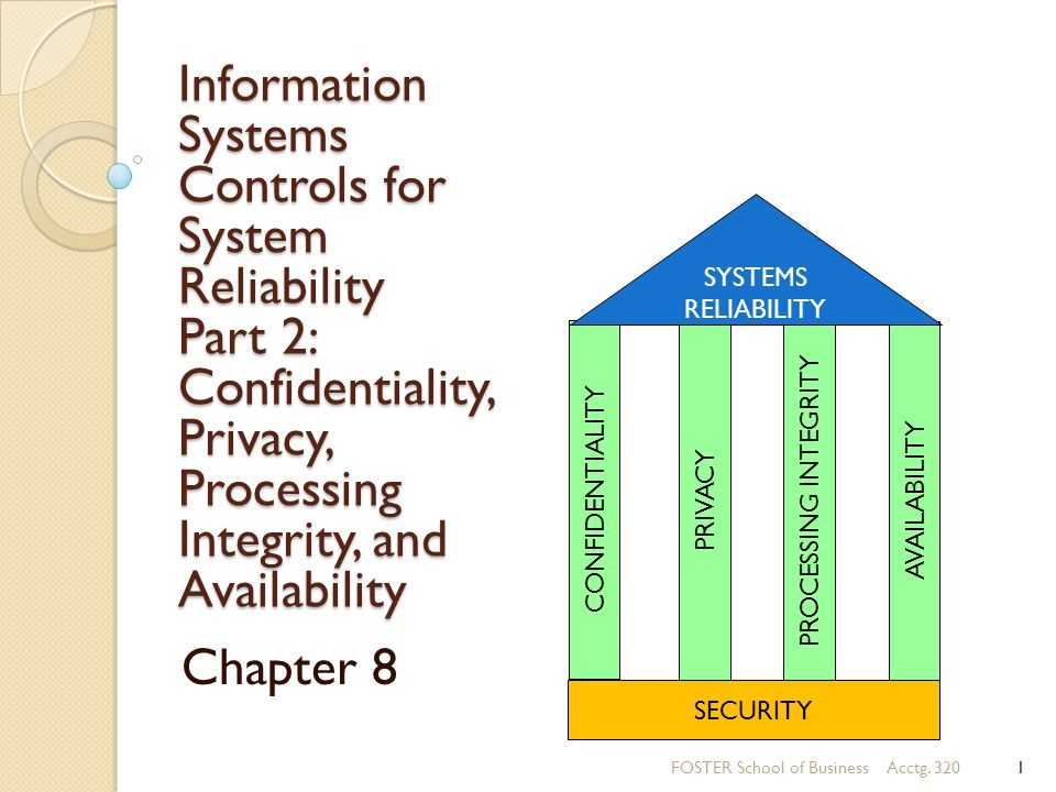 information system controls