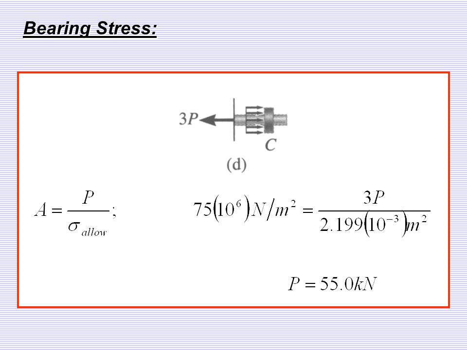 lecture   2 allowable stress objective