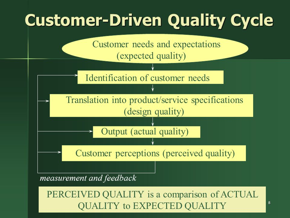 Shifting Gears: The Value of Customer-Driven Quality in Manufacturing