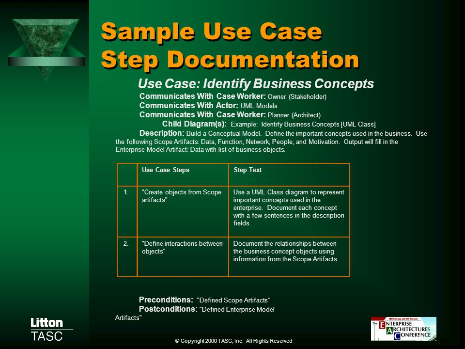 Sample Use Case Step Documentation