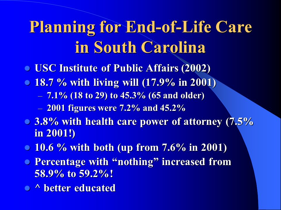 Planning for End-of-Life Care in South Carolina