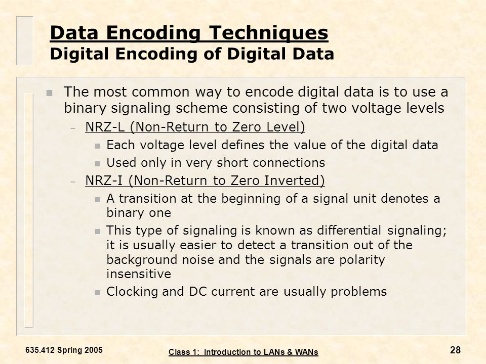 Data Encoding Techniques Digital Encoding of Digital Data