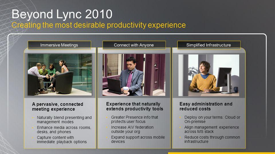 microsoft lync 2010 user manual pdf