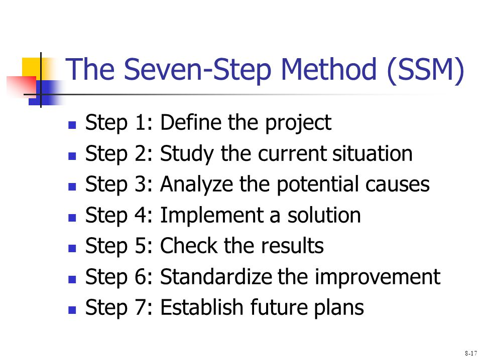 why deming s 14 point program was rejected by us firms but embraced by the japanese following world  Lead a team in a process improvement  discuss why deming's 14-point program was rejected by us firms but embraced by the japanese following world war ii.
