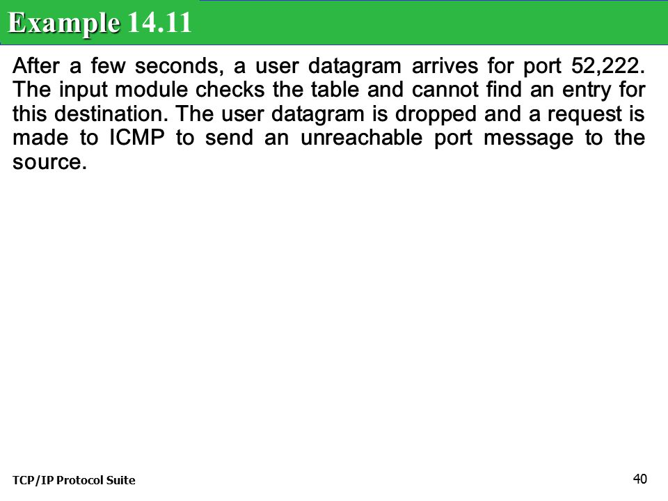 Example 14.11