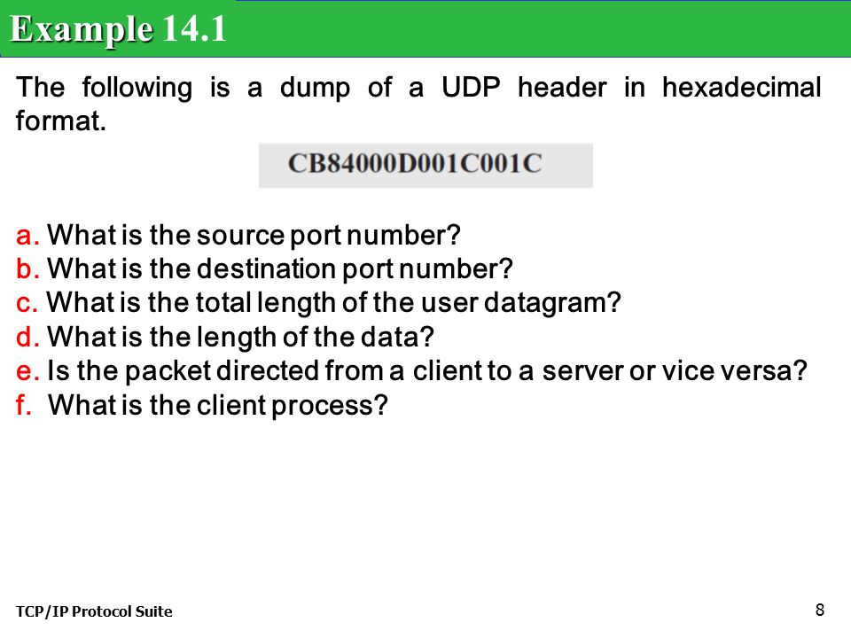 Example 14.1 The following is a dump of a UDP header in hexadecimal format. a. What is the source port number