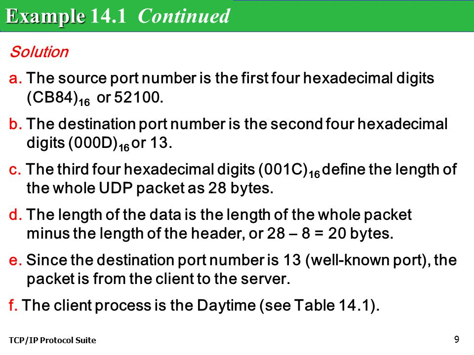 Example 14.1 Continued Solution