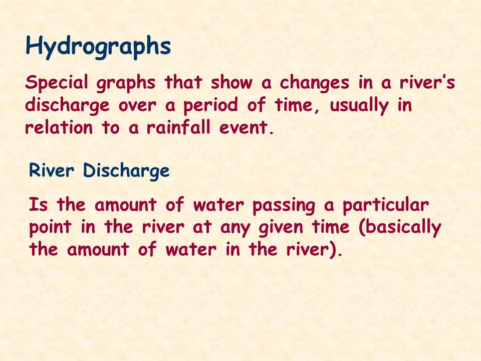 Hydrographs Special graphs that show a changes in a river's discharge over a period of time, usually in relation to a rainfall event.